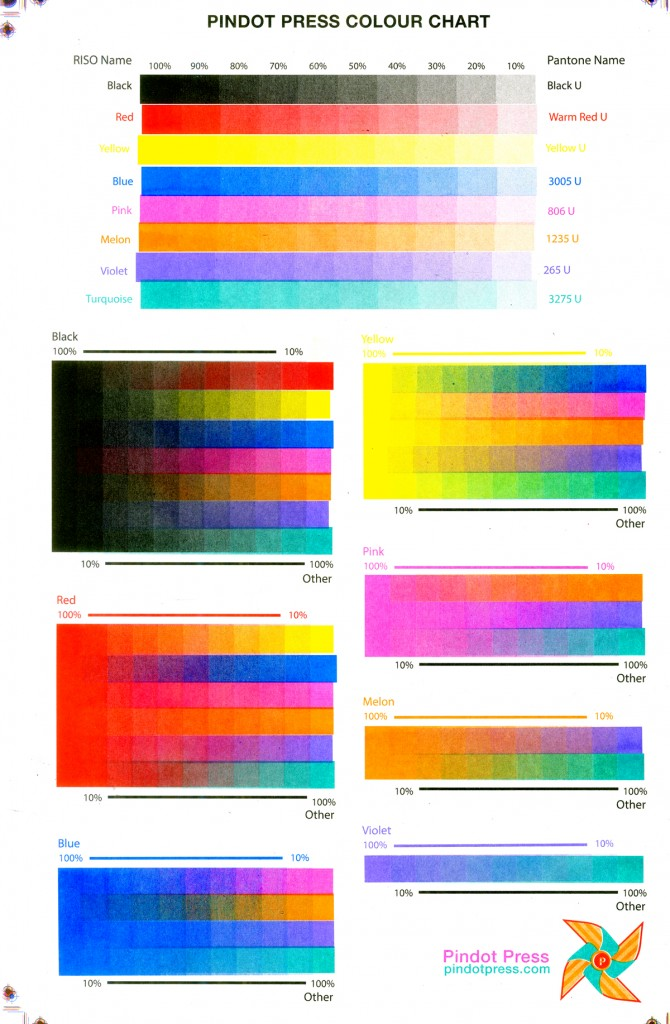 The Pindot Press Colour Chart, which shows the line of Pindot Press colours and how the inks interact with each other to form interesting new colours.